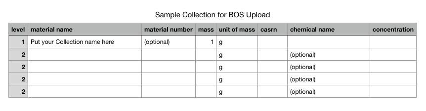 Sample Collection - Upload BOS Instructions